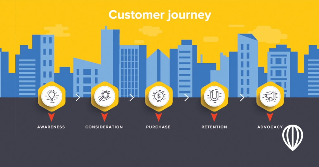 CUSTOMER JOURNEY MAP, UN MUST EN TU ESTRATEGIA DIGITAL